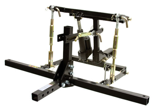 Kolpin Three-Point Hitch System